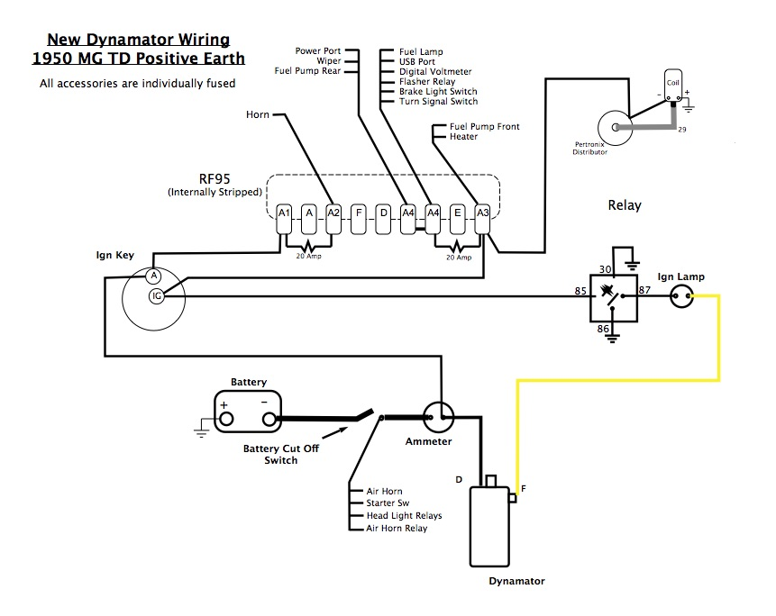 Wiring Diagram For Positive Ground Dynamator W  Ammeter