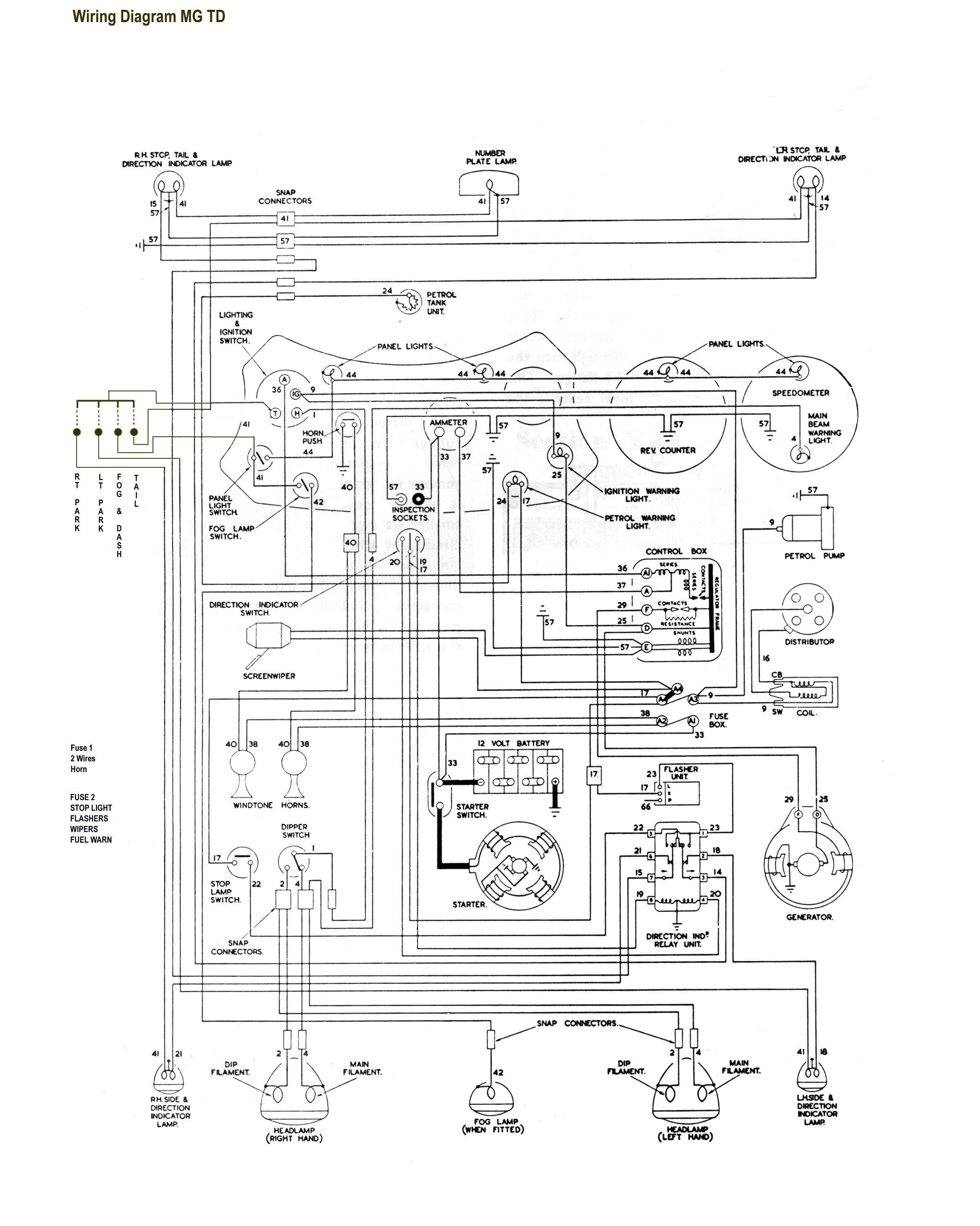 MerzWiring mg tf wiring diagram mg tc wiring diagram \u2022 free wiring diagrams  at bayanpartner.co