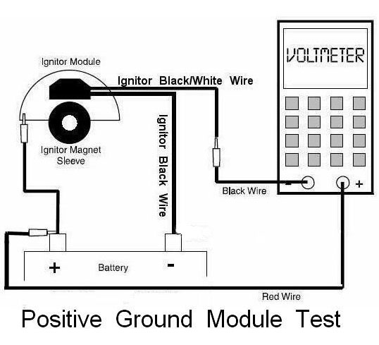 function test for pertronix positive ground module